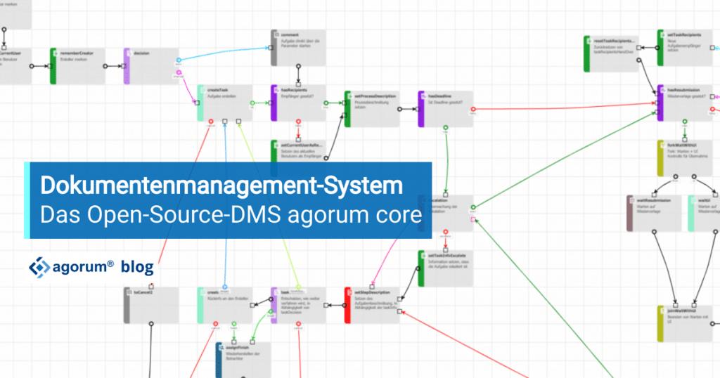 Dokumentenmanagement-System