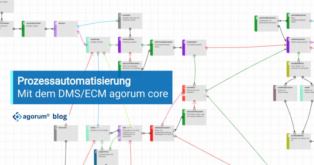 Prozessautomatisierung mit dem DMS agorum core